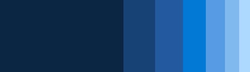 A História da Cor Azul